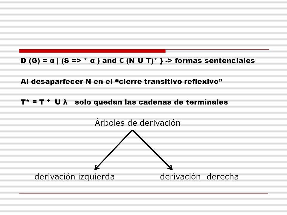 Árboles de derivación derivación izquierda derivación derecha