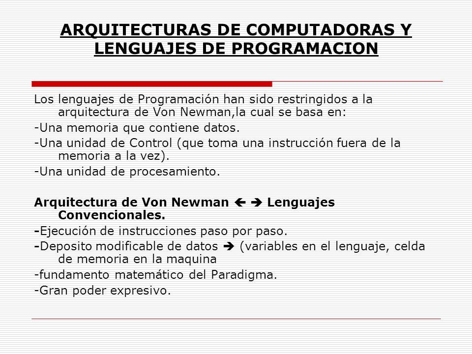ARQUITECTURAS DE COMPUTADORAS Y LENGUAJES DE PROGRAMACION