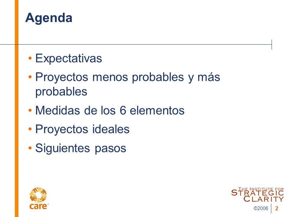 Agenda Expectativas Proyectos menos probables y más probables