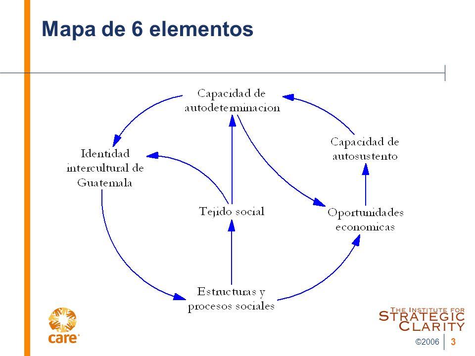 Mapa de 6 elementos