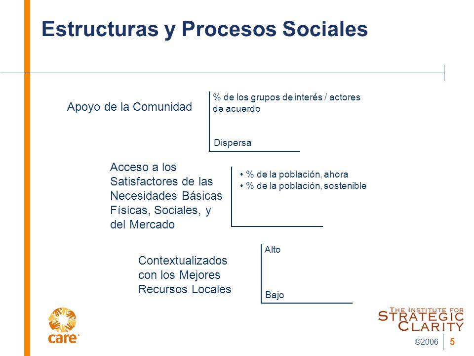 Estructuras y Procesos Sociales