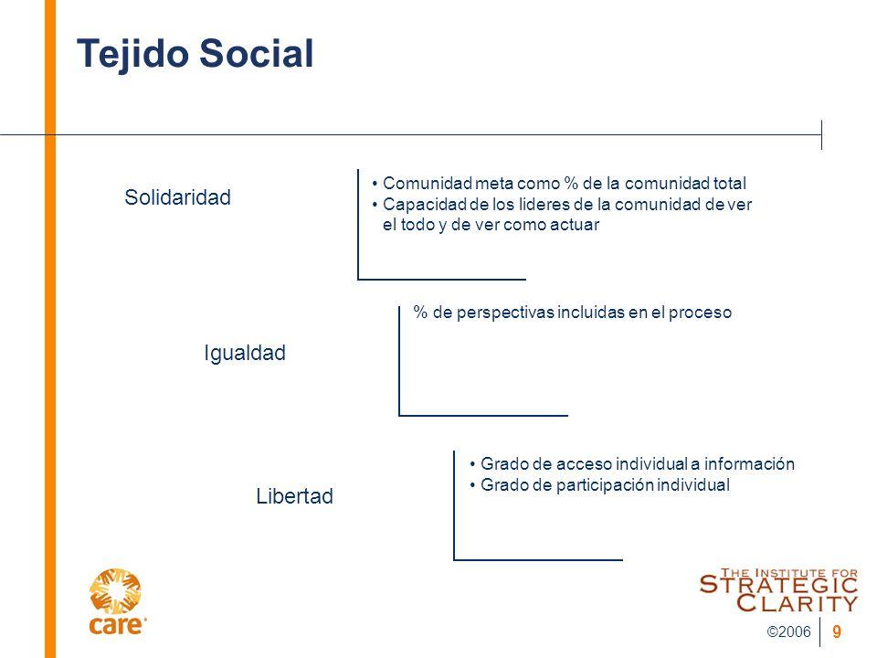 Tejido Social Solidaridad Igualdad Libertad