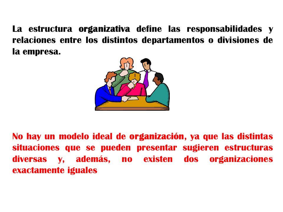 La estructura organizativa define las responsabilidades y relaciones entre los distintos departamentos o divisiones de la empresa.