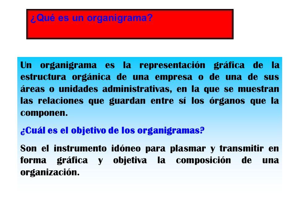 ¿Qué es un organigrama