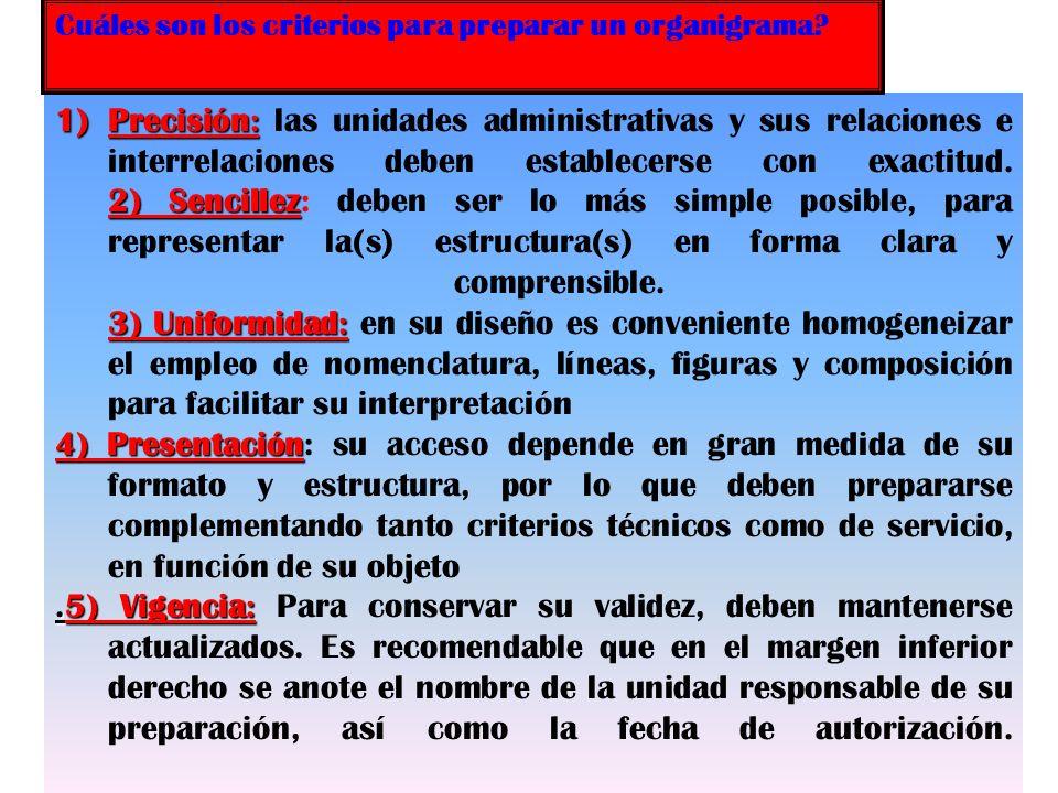 Cuáles son los criterios para preparar un organigrama