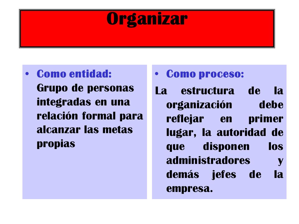 OrganizarComo entidad: Grupo de personas integradas en una relación formal para alcanzar las metas propias.