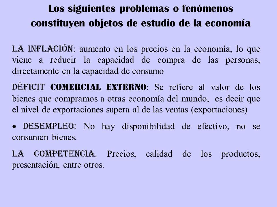 Los siguientes problemas o fenómenos constituyen objetos de estudio de la economía