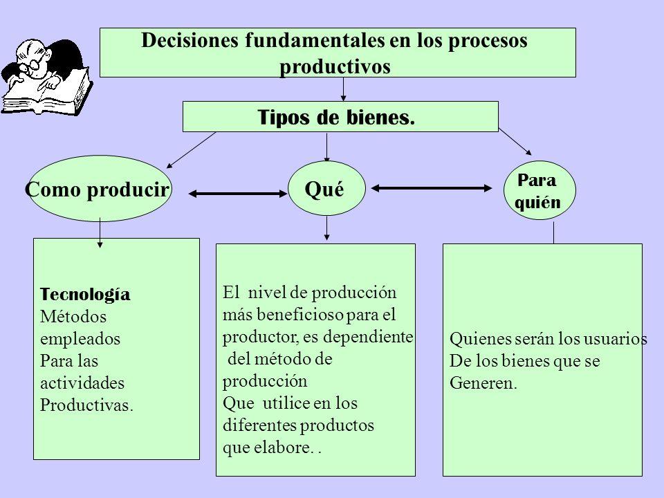 Decisiones fundamentales en los procesos