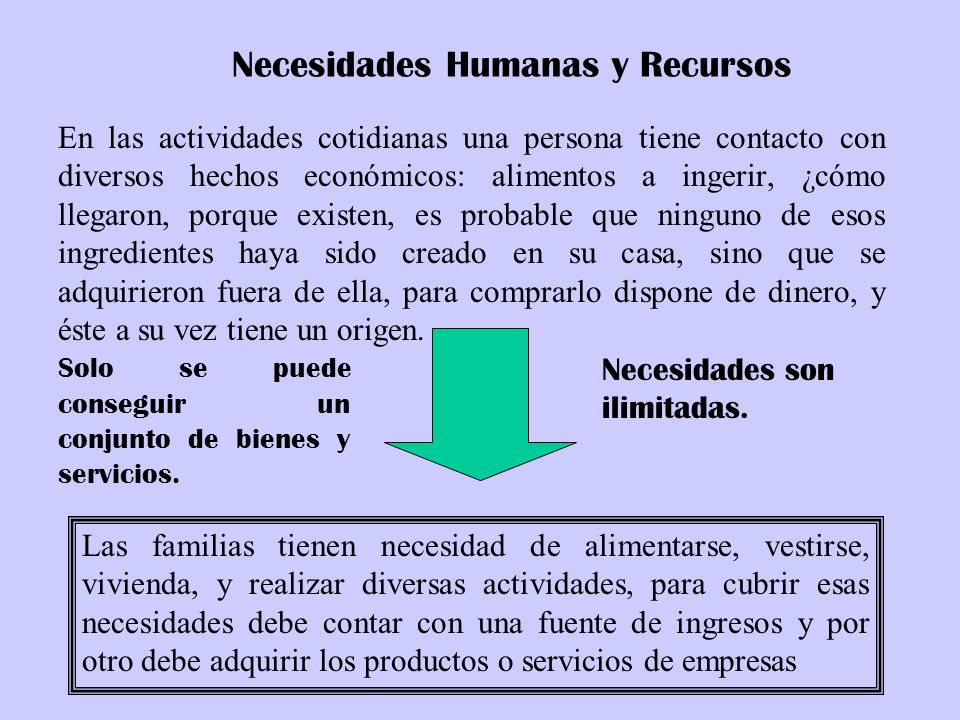 Necesidades Humanas y Recursos