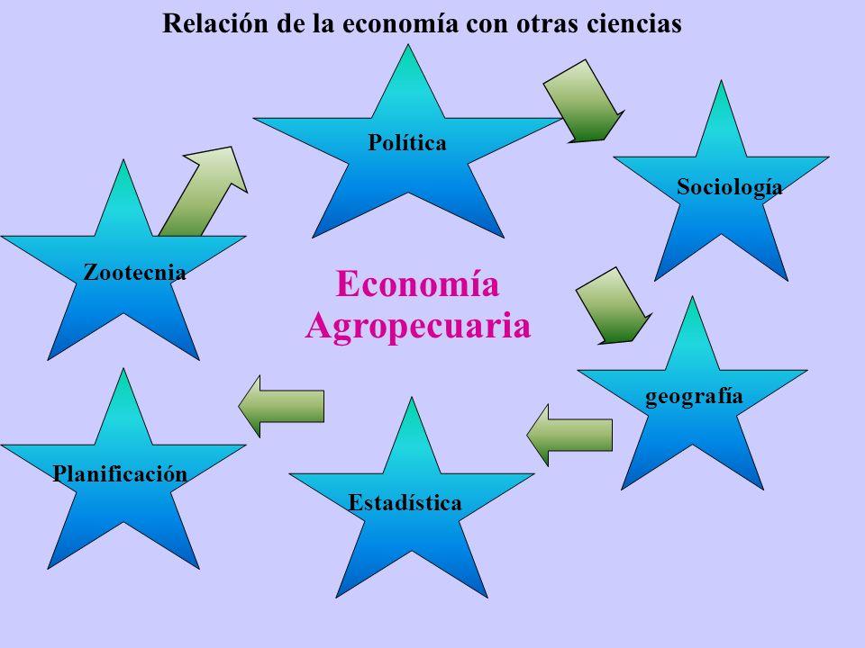 Economía Agropecuaria