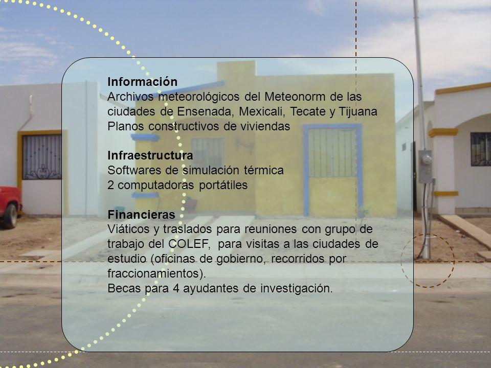Información Archivos meteorológicos del Meteonorm de las ciudades de Ensenada, Mexicali, Tecate y Tijuana.