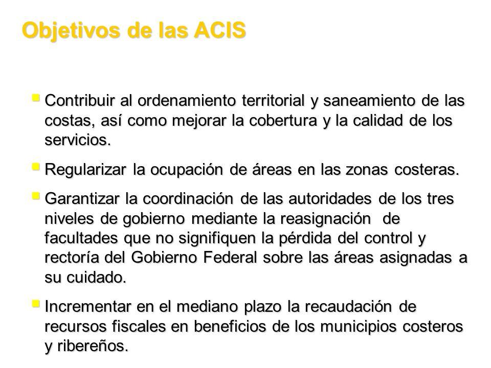 Objetivos de las ACIS