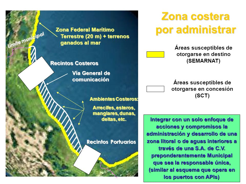 Zona costera por administrar