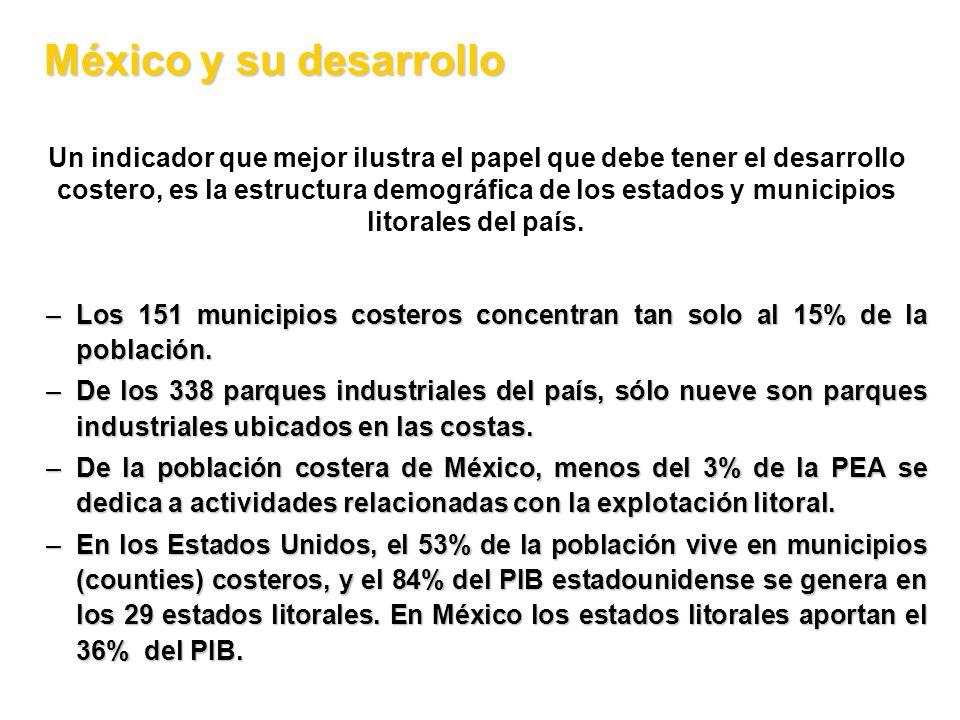 México y su desarrollo
