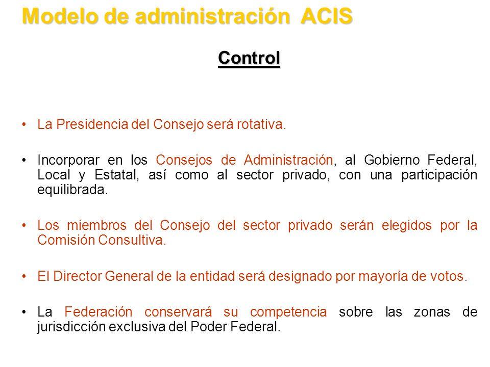 Modelo de administración ACIS