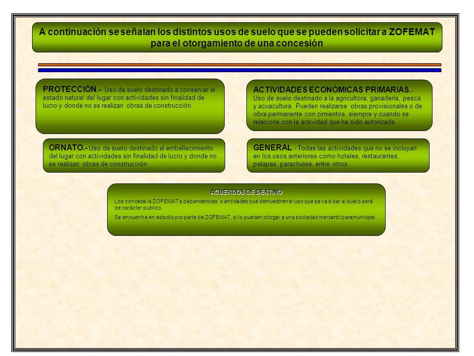 A continuación se señalan los distintos usos de suelo que se pueden solicitar a ZOFEMAT para el otorgamiento de una concesión