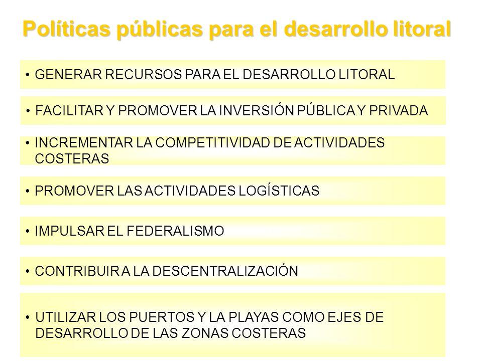Políticas públicas para el desarrollo litoral