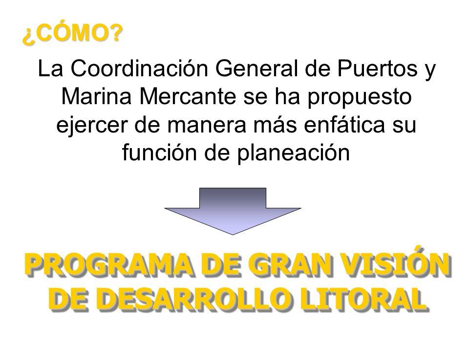 PROGRAMA DE GRAN VISIÓN DE DESARROLLO LITORAL