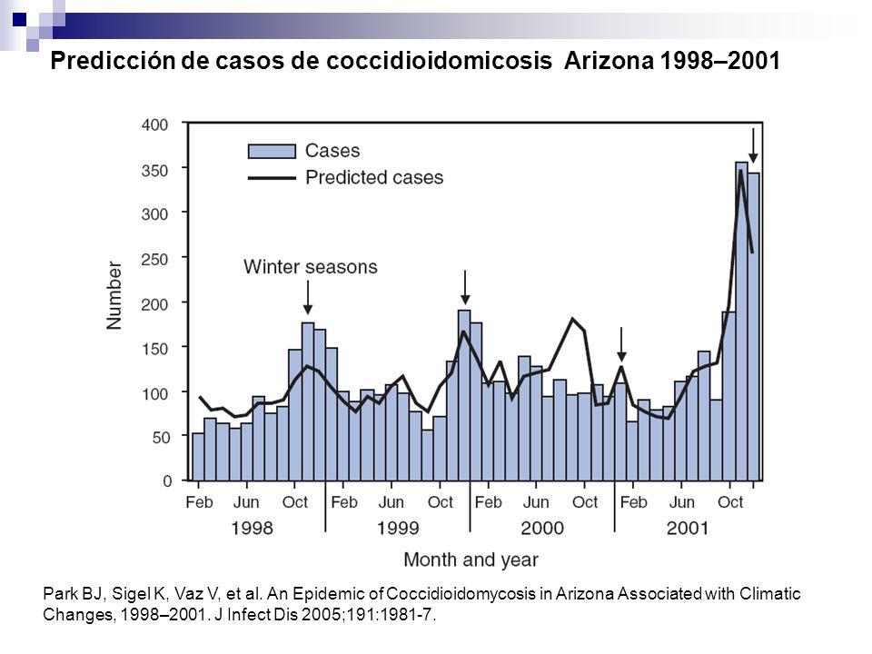 Predicción de casos de coccidioidomicosis Arizona 1998–2001
