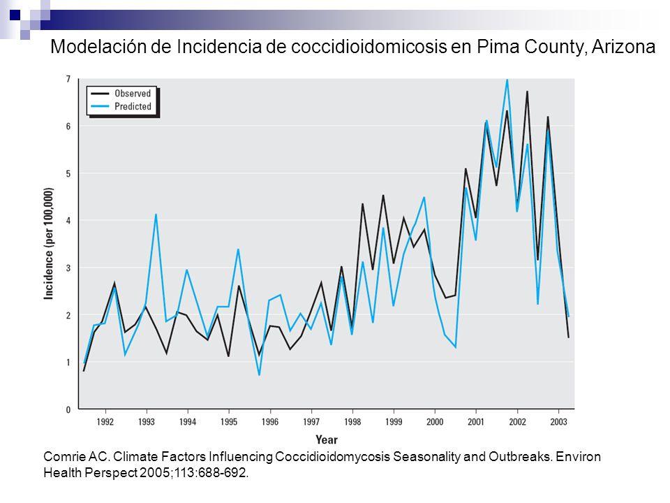Modelación de Incidencia de coccidioidomicosis en Pima County, Arizona