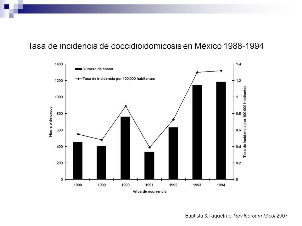Tasa de incidencia de coccidioidomicosis en México 1988-1994