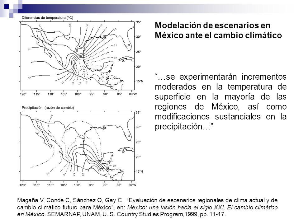 Modelación de escenarios en México ante el cambio climático
