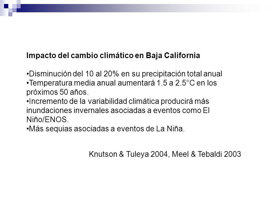 Impacto del cambio climático en Baja California