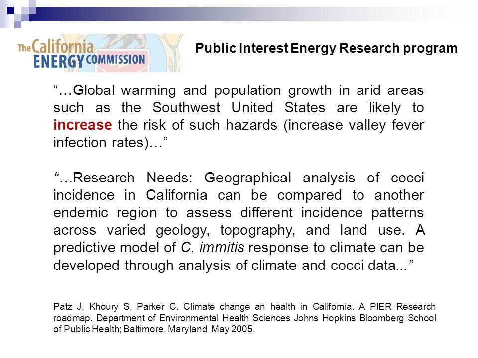 Public Interest Energy Research program