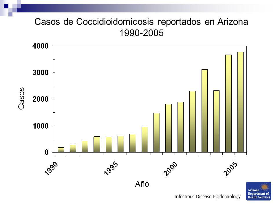 Casos de Coccidioidomicosis reportados en Arizona 1990-2005