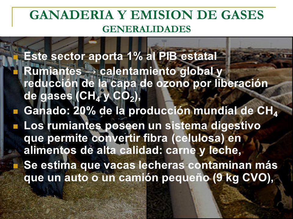 GANADERIA Y EMISION DE GASES GENERALIDADES