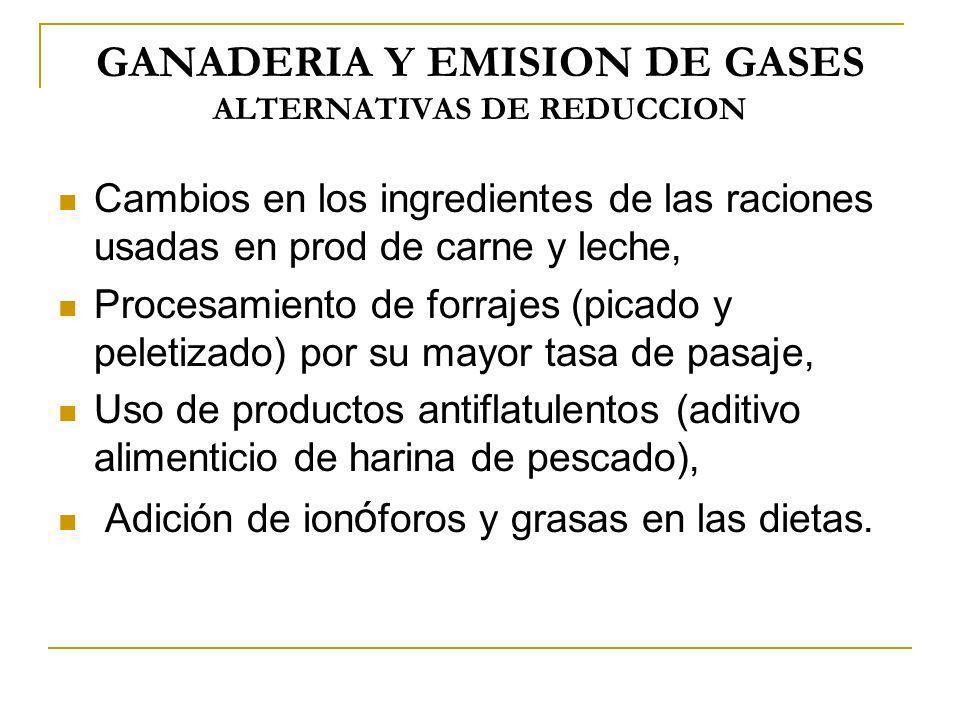 GANADERIA Y EMISION DE GASES ALTERNATIVAS DE REDUCCION