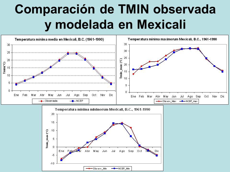 Comparación de TMIN observada y modelada en Mexicali
