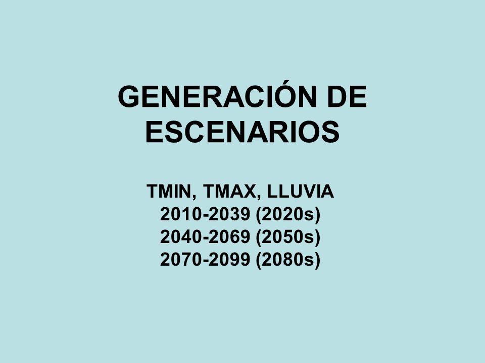GENERACIÓN DE ESCENARIOS