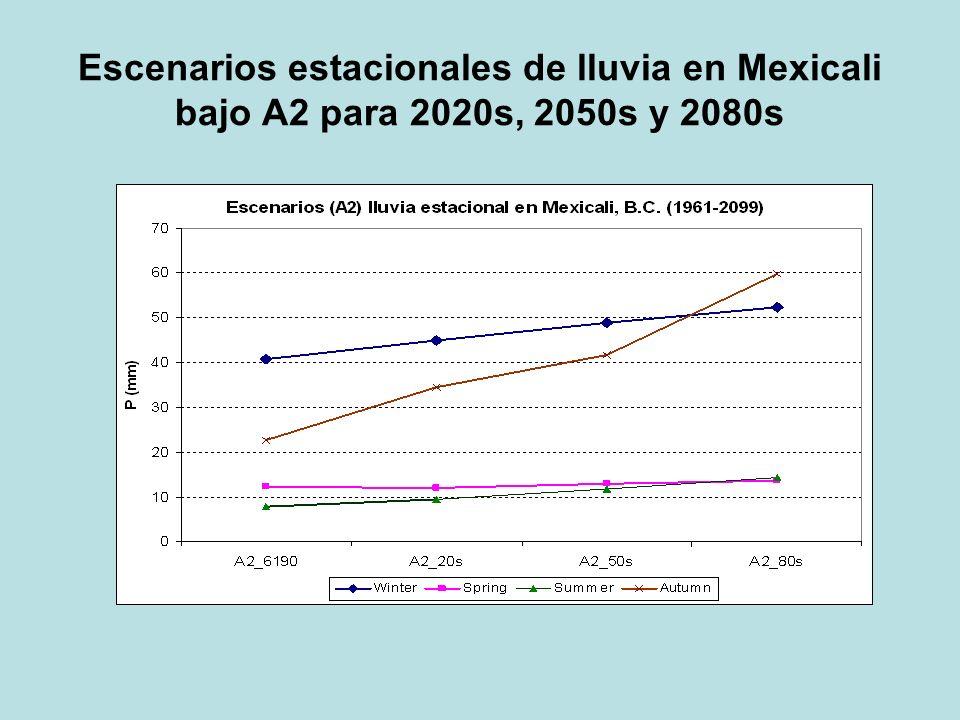 Escenarios estacionales de lluvia en Mexicali bajo A2 para 2020s, 2050s y 2080s
