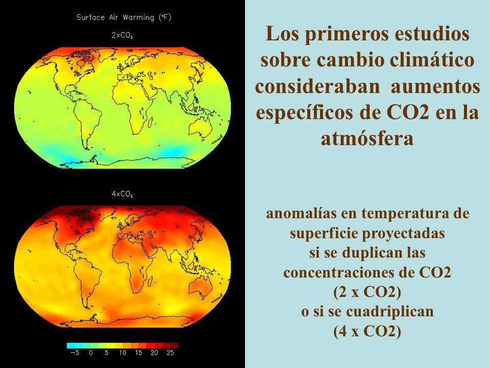 anomalías en temperatura de superficie proyectadas
