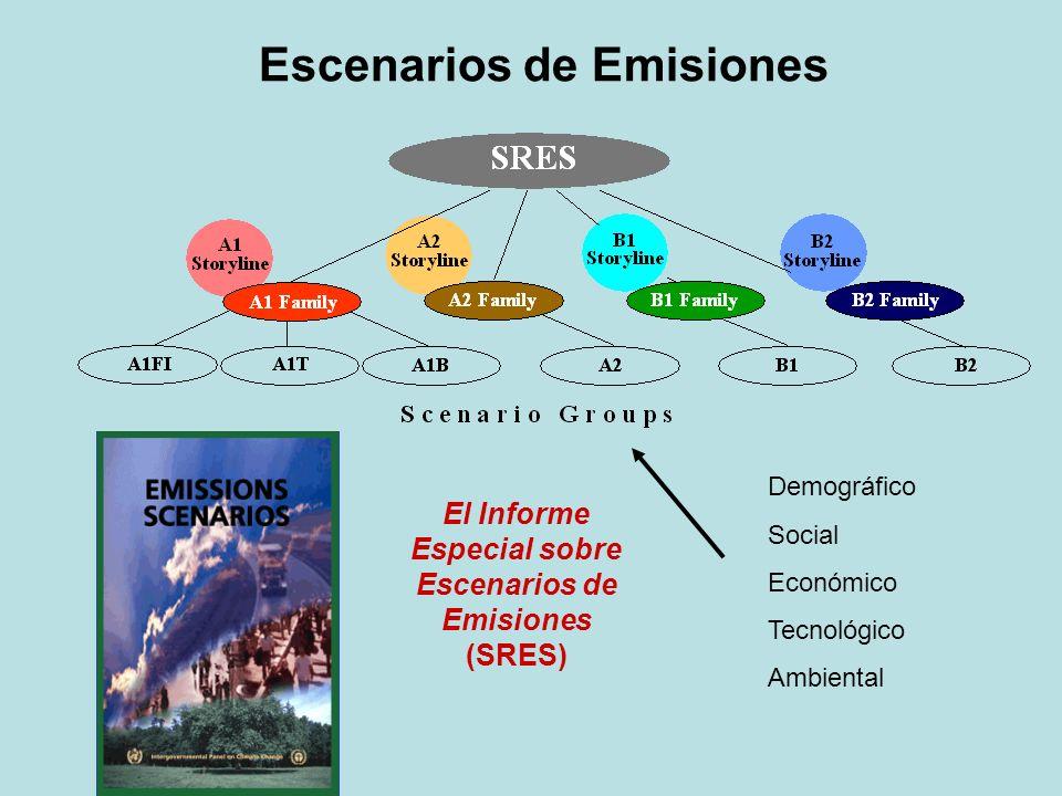 Escenarios de Emisiones