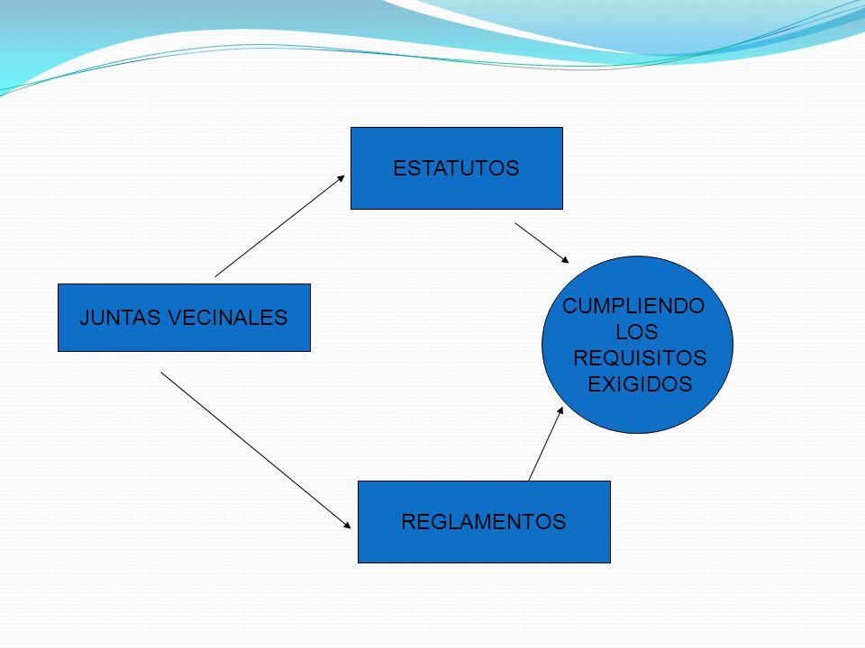 ESTATUTOS CUMPLIENDO LOS REQUISITOS EXIGIDOS JUNTAS VECINALES REGLAMENTOS