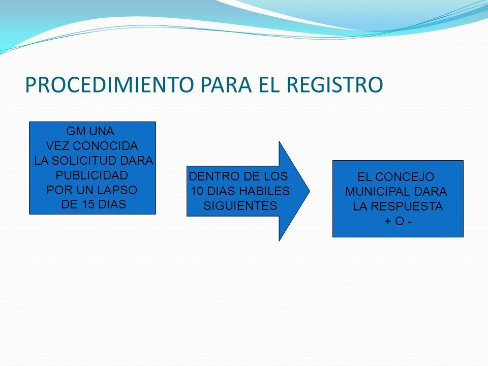 PROCEDIMIENTO PARA EL REGISTRO