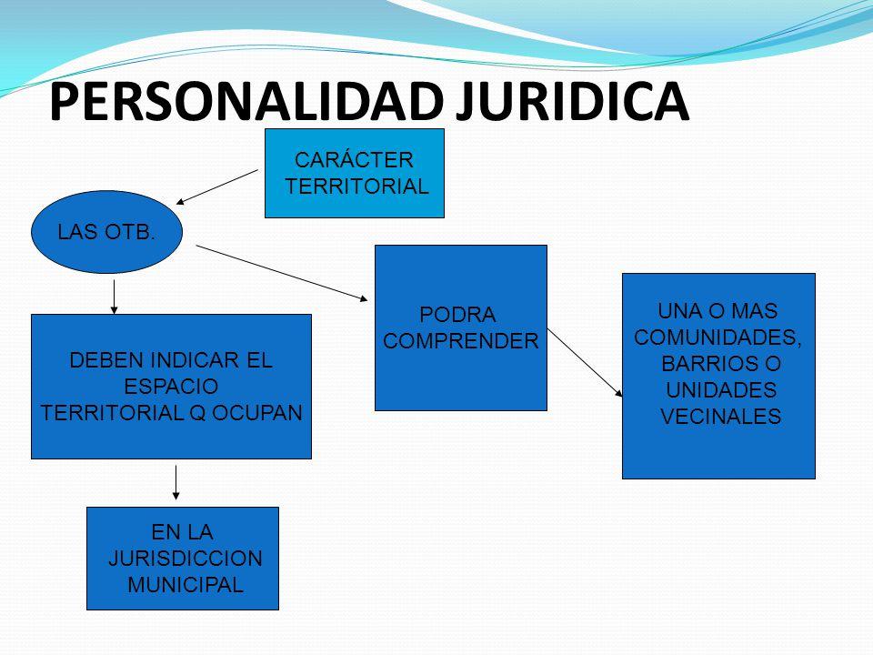 PERSONALIDAD JURIDICA