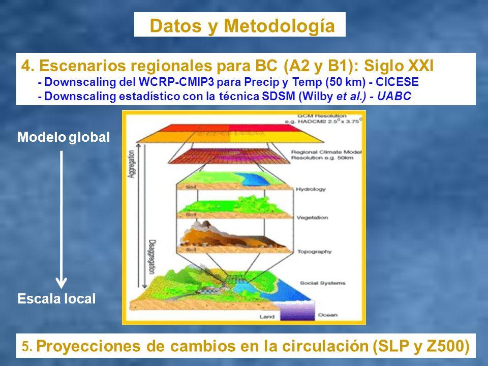 Datos y Metodología 4. Escenarios regionales para BC (A2 y B1): Siglo XXI. - Downscaling del WCRP-CMIP3 para Precip y Temp (50 km) - CICESE.