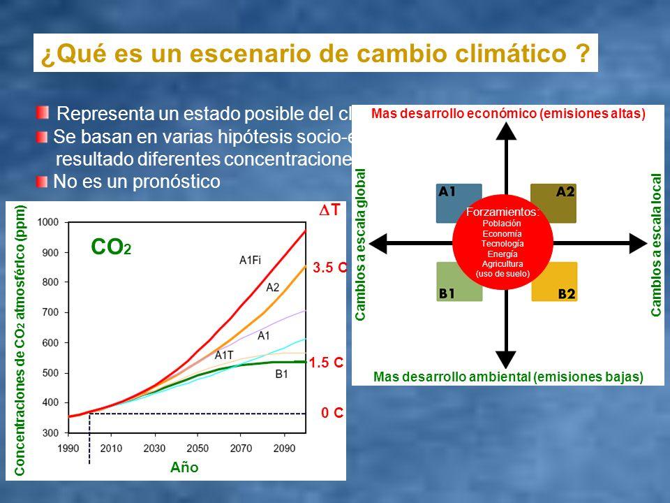 ¿Qué es un escenario de cambio climático