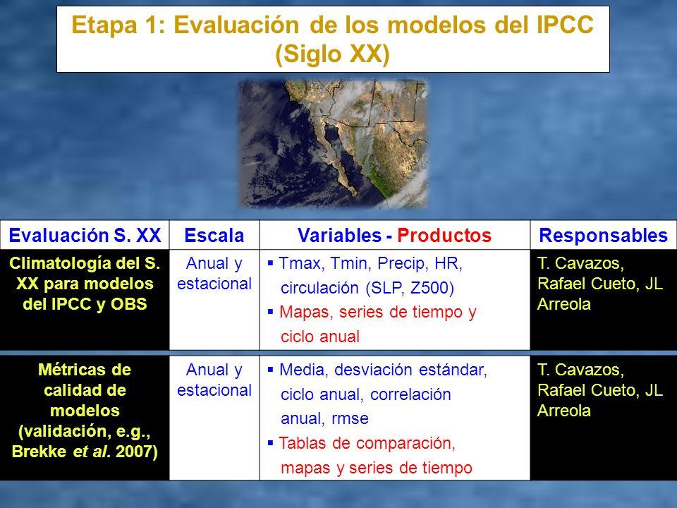 Etapa 1: Evaluación de los modelos del IPCC (Siglo XX)