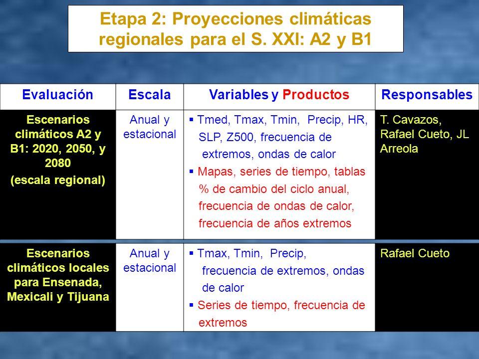 Etapa 2: Proyecciones climáticas regionales para el S. XXI: A2 y B1