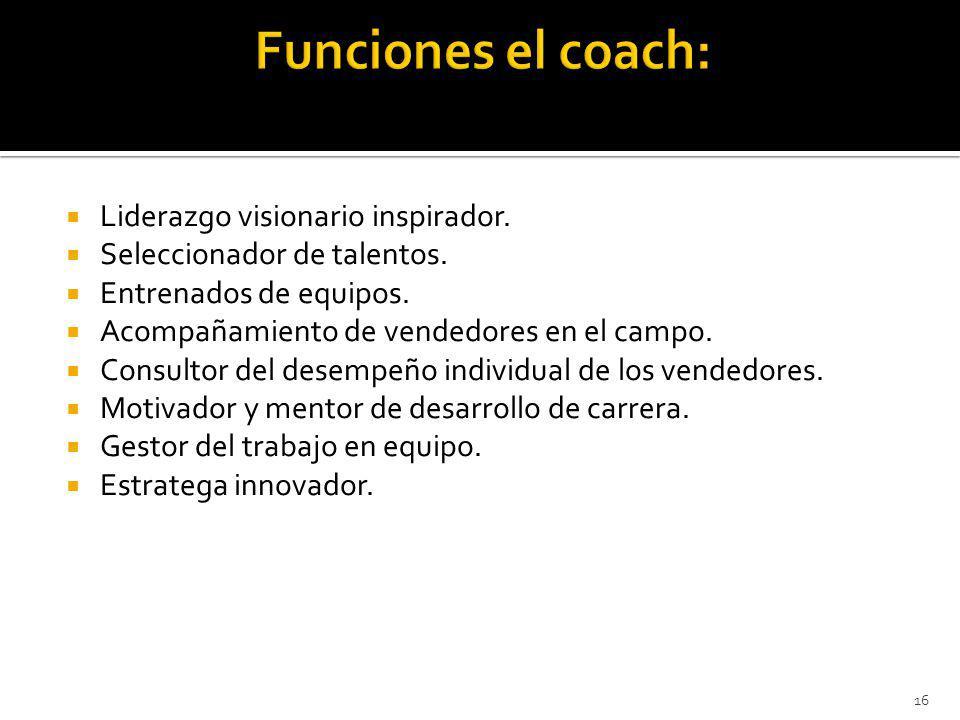Funciones el coach: Liderazgo visionario inspirador.