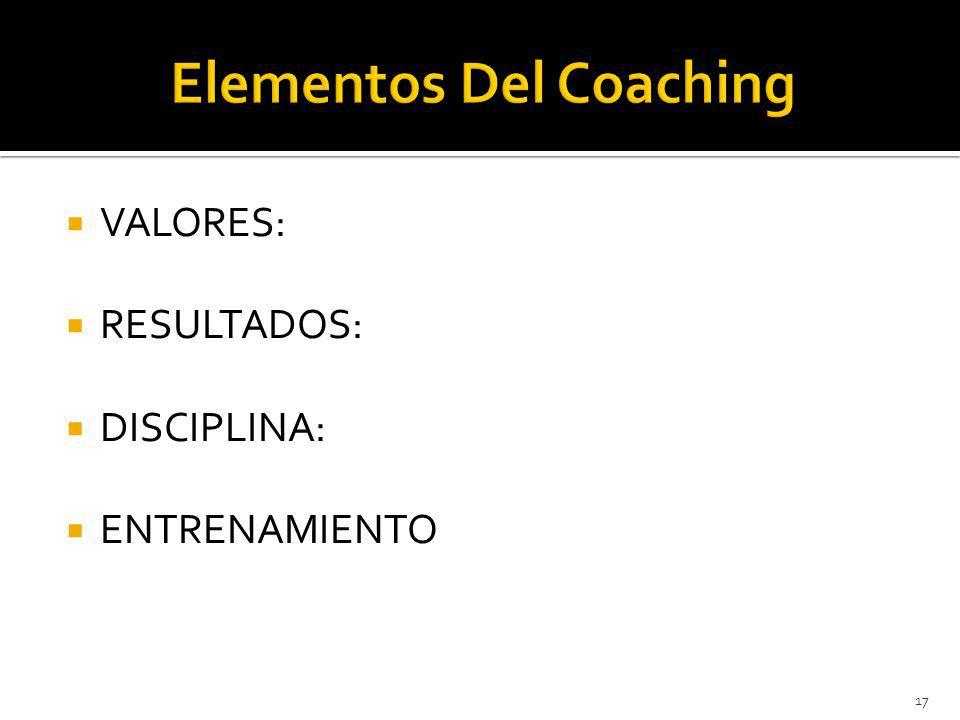 Elementos Del Coaching