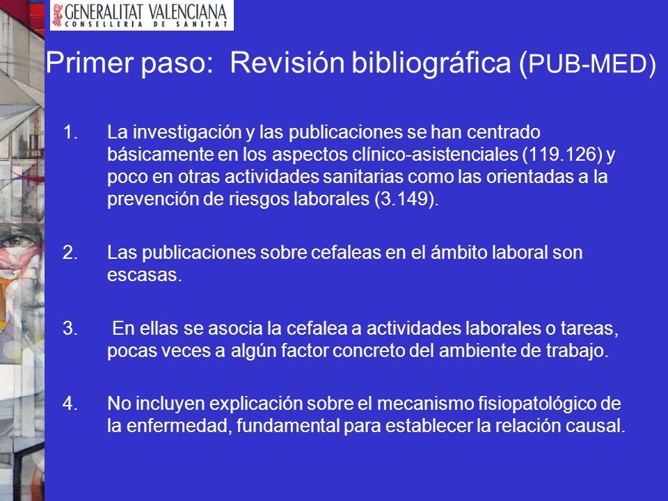 Primer paso: Revisión bibliográfica (PUB-MED)