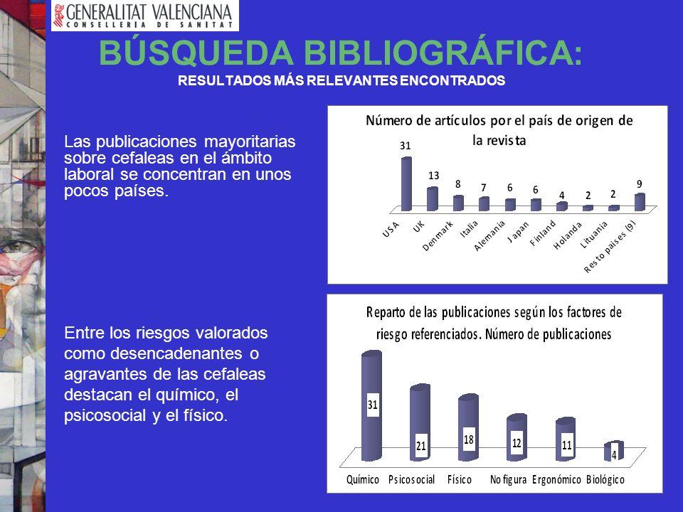 BÚSQUEDA BIBLIOGRÁFICA: RESULTADOS MÁS RELEVANTES ENCONTRADOS