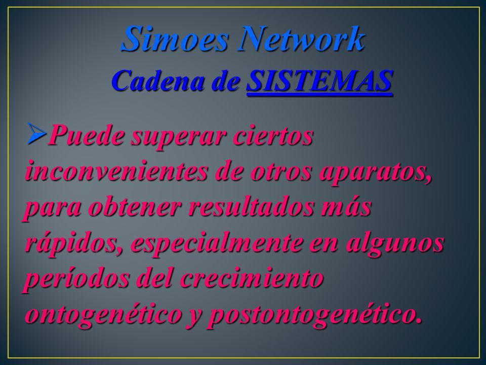Simoes Network Cadena de SISTEMAS