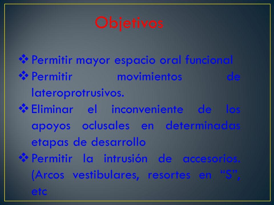 Objetivos Permitir mayor espacio oral funcional