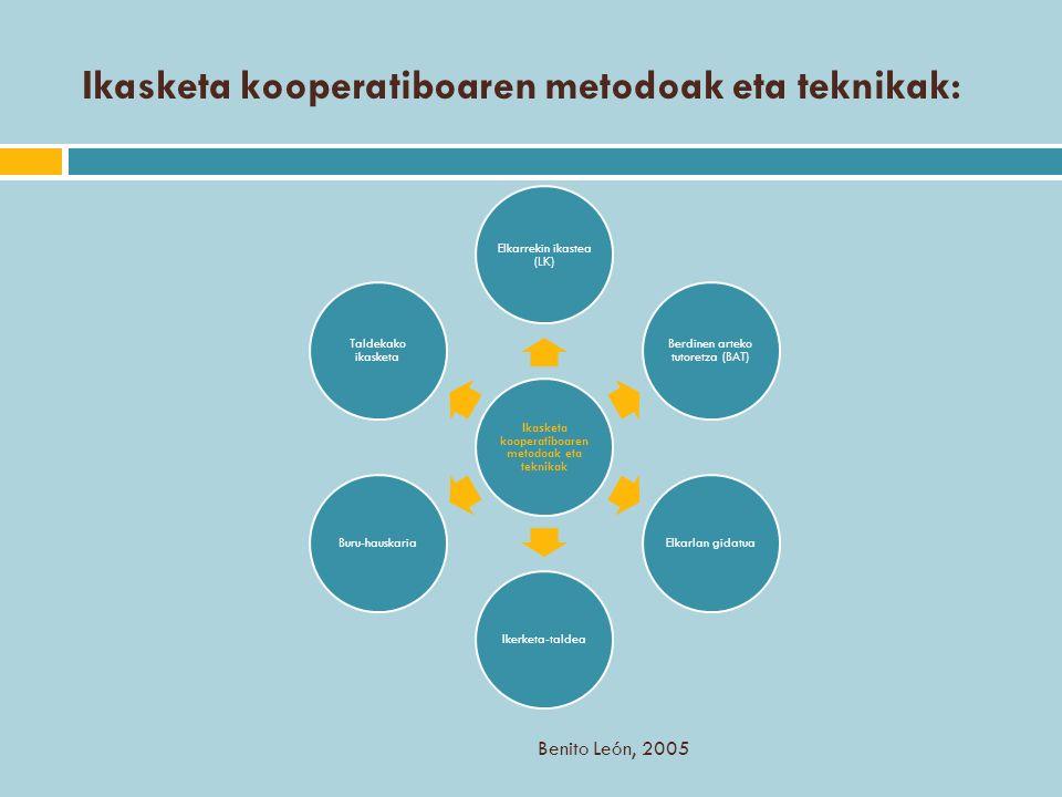 Ikasketa kooperatiboaren metodoak eta teknikak: